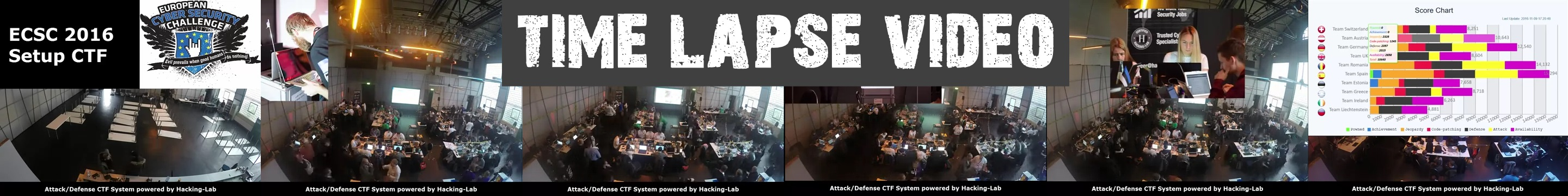 the challenges of hacking Proposal - dealing with cyber crime – challenges and solutions the challenge pharming, malware distribution and the hacking of corporate databases.